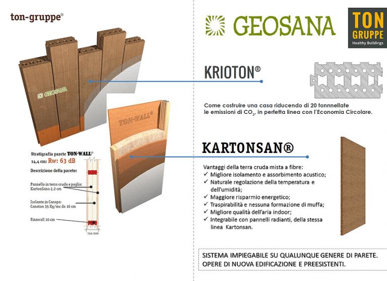 Krioton - Kartosan